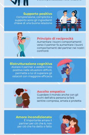 Le 7 strategie psicologiche che migliorano la coppia