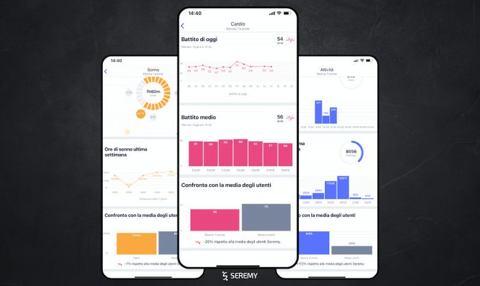 Seremy lancia l'algoritmo smart per misurare il benessere dei famigliari anziani